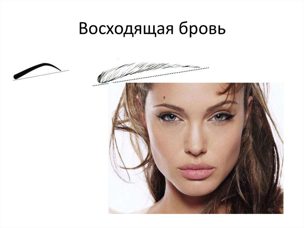 Как правильно оформить брови