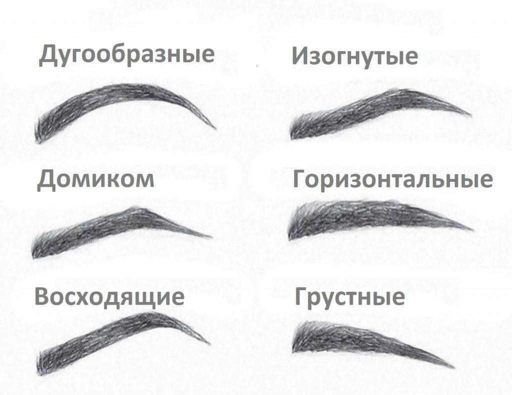 Как сделать красивую форму бровей, пошаговая инструкция