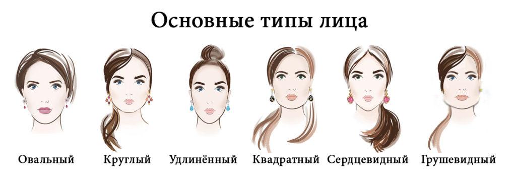 Форма бровей по типу лица, как сделать?