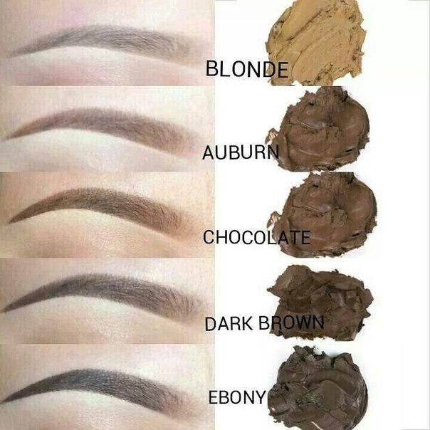 Как подобрать тени для бровей в зависимости от цвета волос