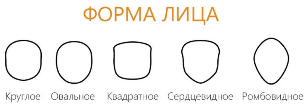различные формы лица