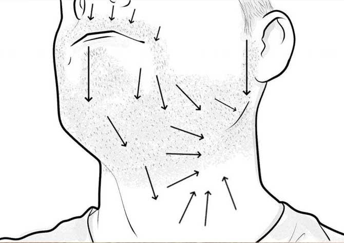 Как бриться опасной бритвой