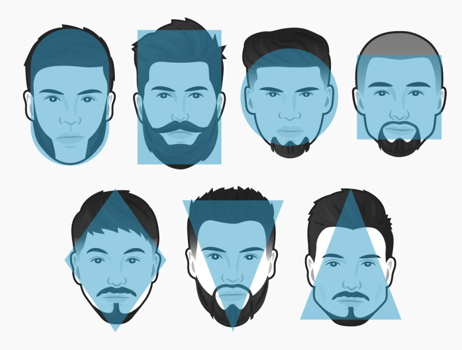 Форма бороды под тип лица