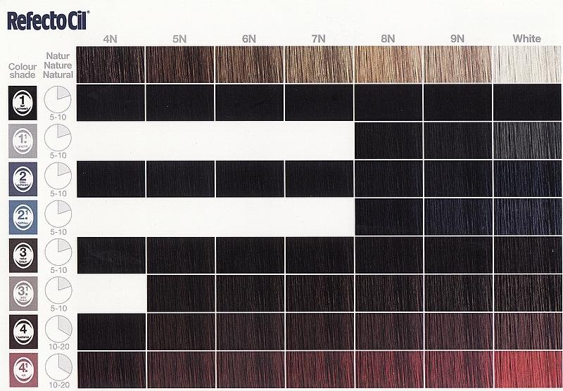 колор краски для бровей