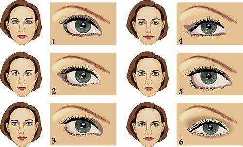 макияж глубо посаженных глаз